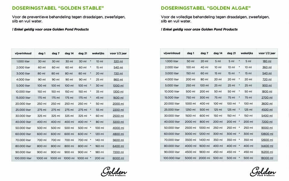 golden algae, golden stable, golden pond products, algen, groen water